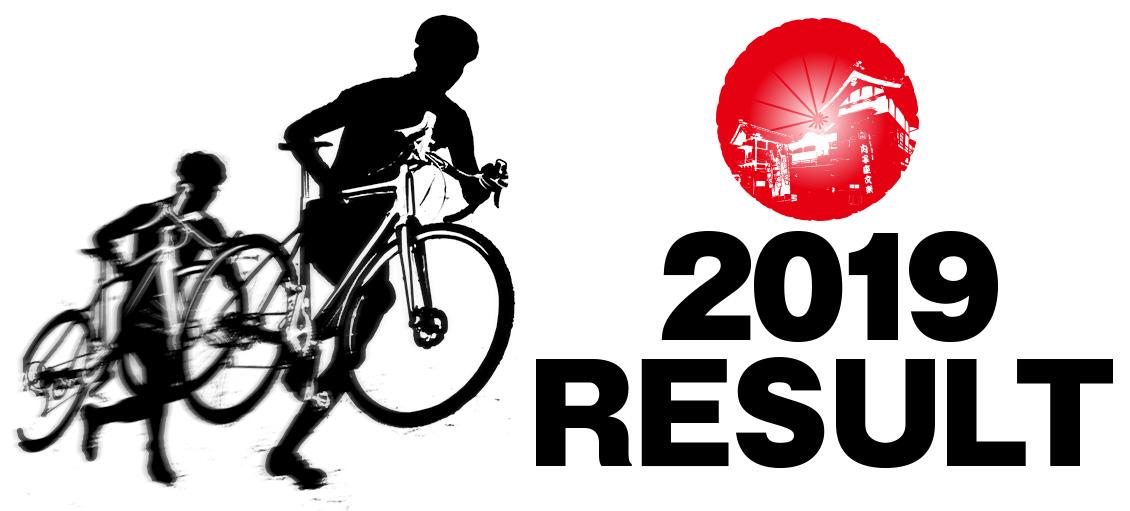シクロ第25回クロス全日本選手権内子大会リザルト
